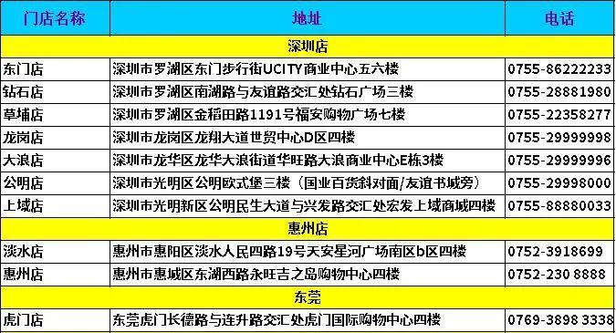 【深圳·电影票】年度特惠!19.9元抢80元『中影百誉影城』电影票,全场2D/3D电影通用!