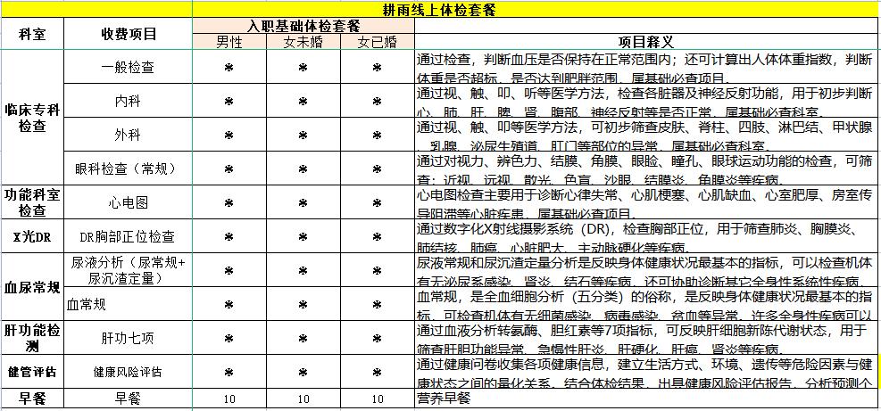 耕雨健康管家·西安(天颐)体检中心」入职体检套餐!499元=全面检查 全面检查